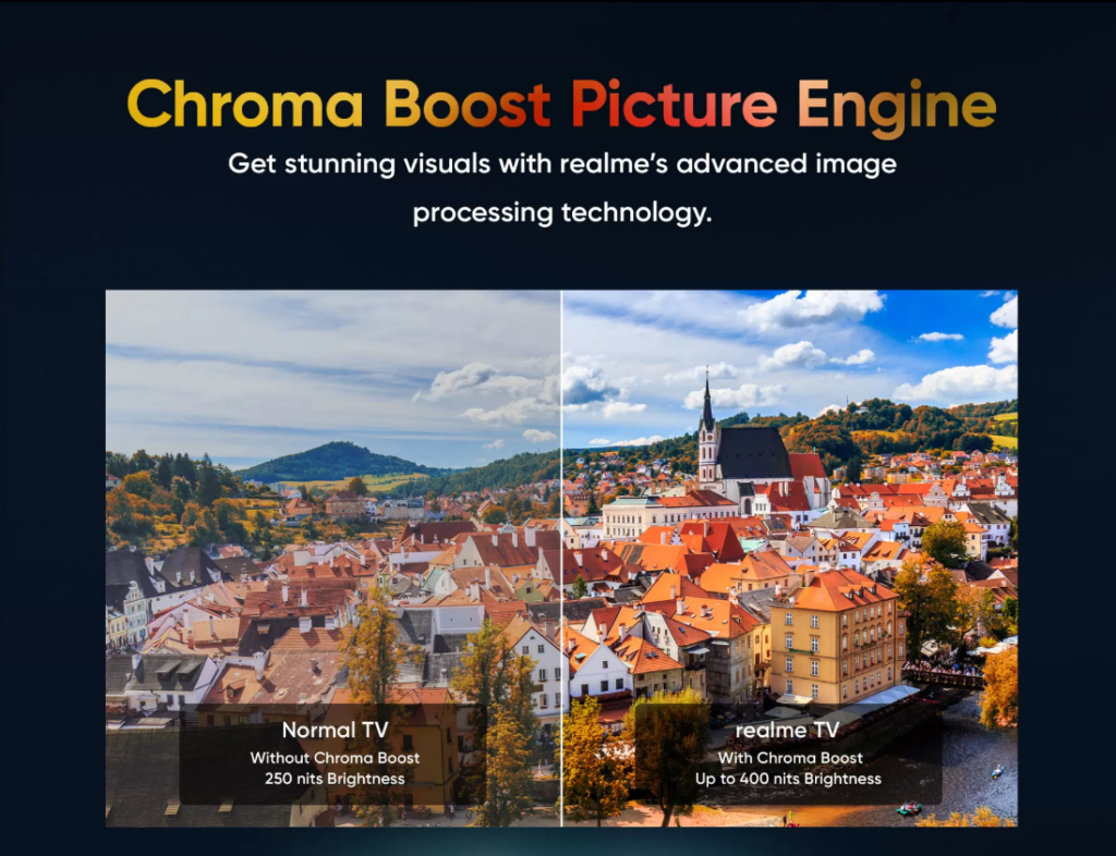 Chroma Boost Picture Engine